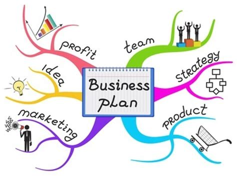 Business plan for it project